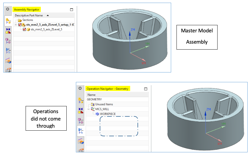 Master Model Assembly