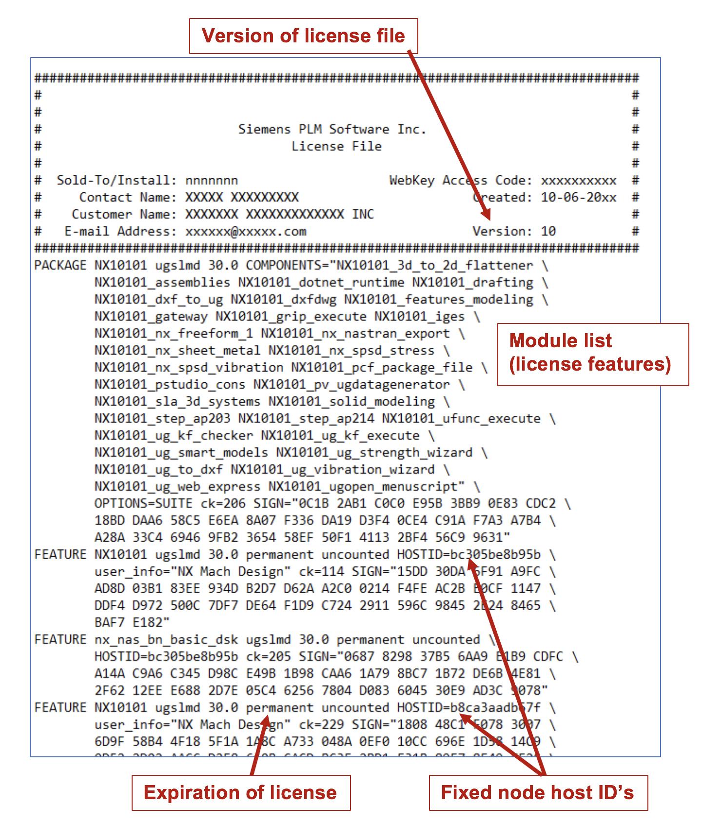 NX License File Basics - Swoosh Technologies