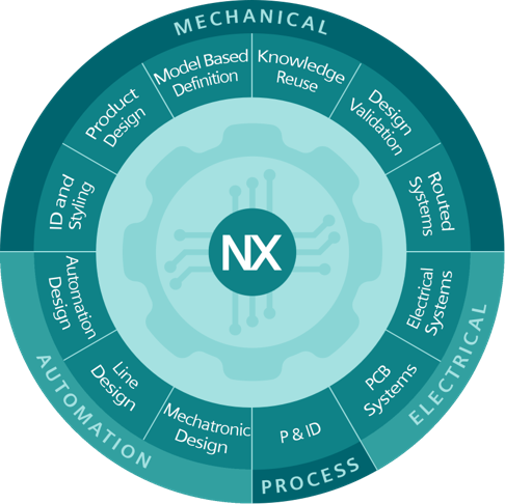 NX Design Introduction