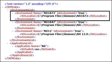 XML modification